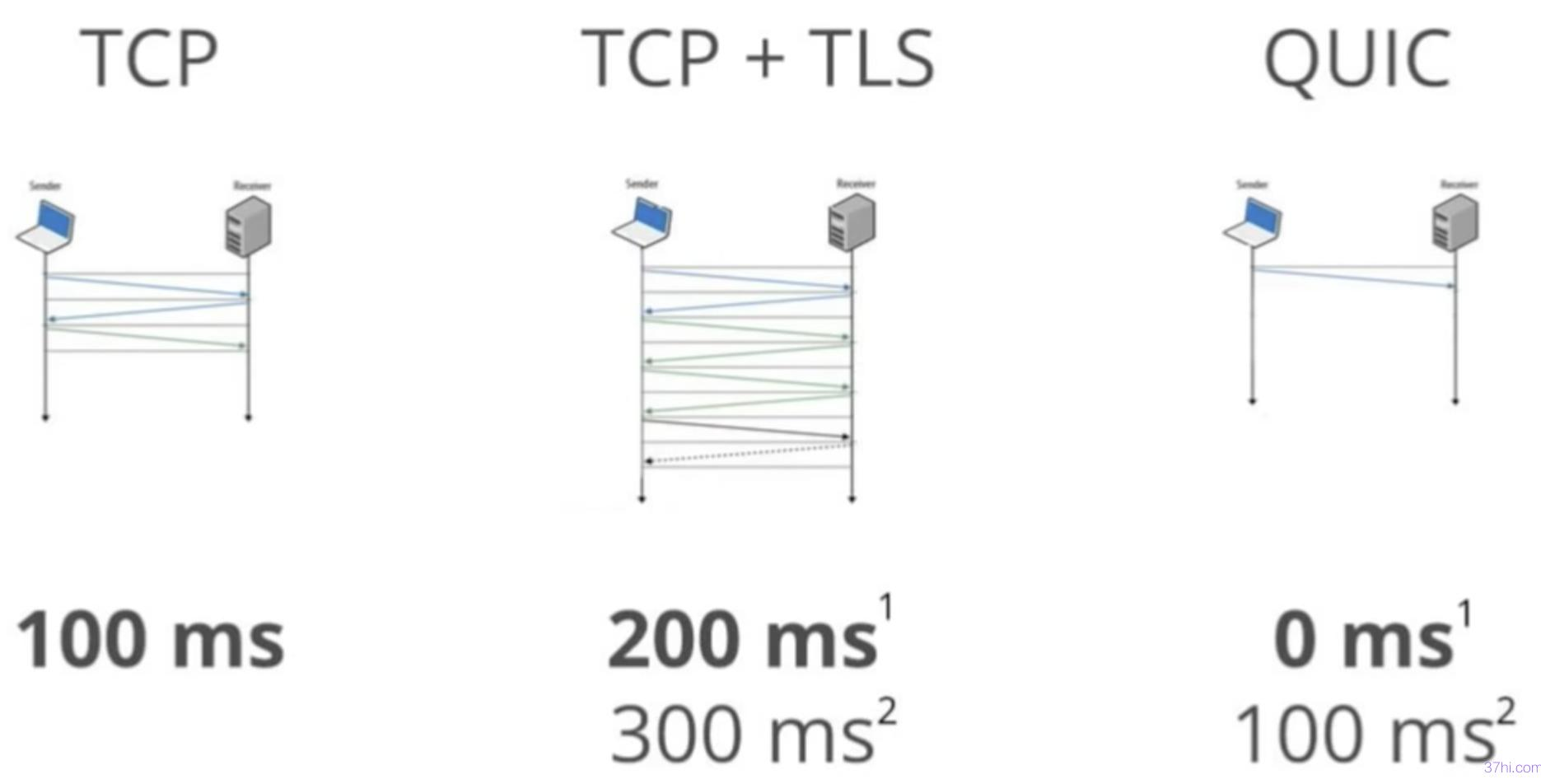 tls1.3-6.jpg