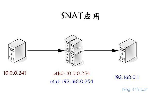 SNAT_1.jpg